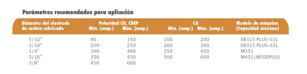carbones 01