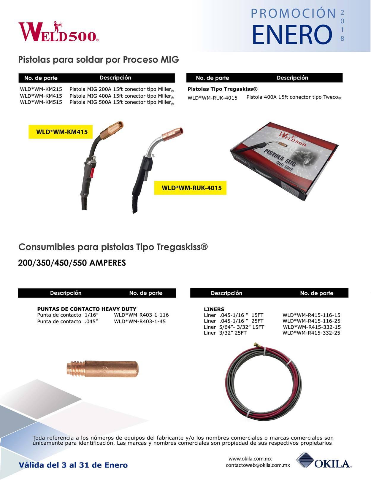 Pistolas para soldar por proceso Mig y Consumibles para pistolas Tipo Tregaskiss